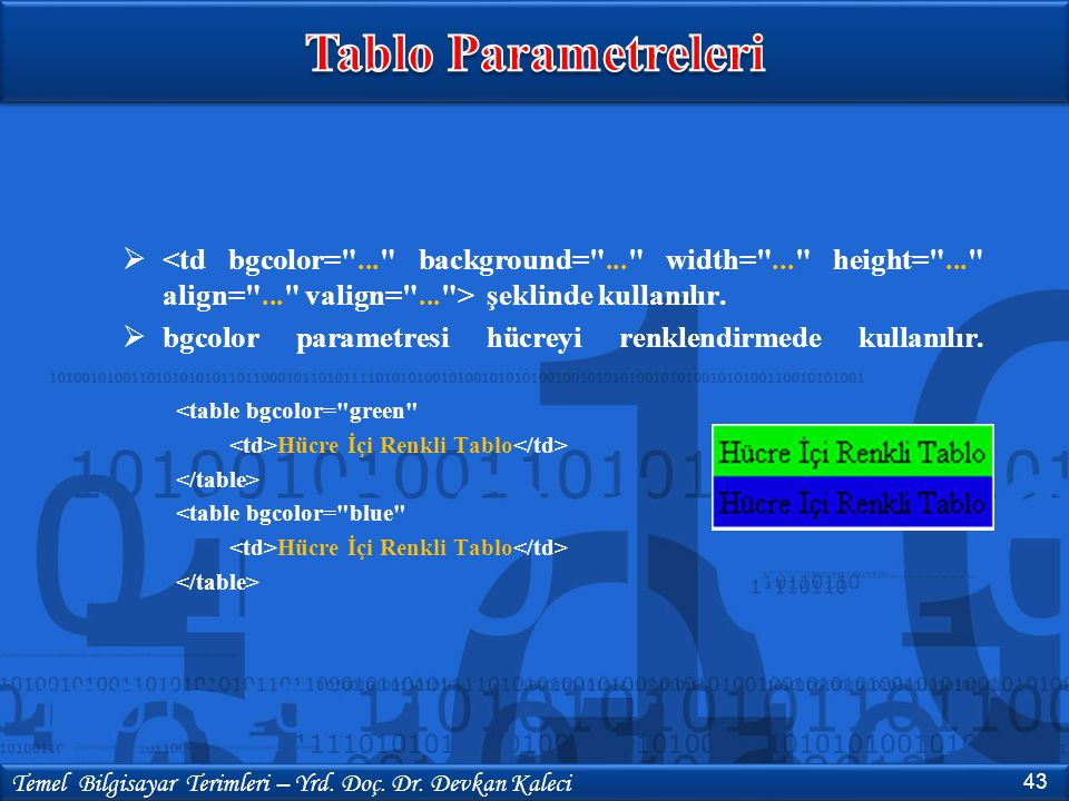Tablo Parametreleri <td bgcolor= ... background= ... width= ... height= ... align= ... valign= ... > şeklinde kullanılır.