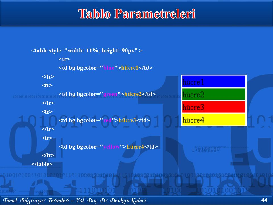 Tablo Parametreleri <table style= width: 11%; height: 90px > <tr> <td bg bgcolor= blue >hücre1</td>