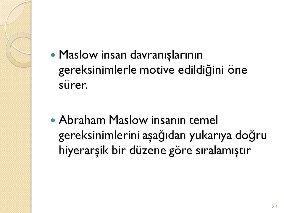 Maslow insan davranışlarının gereksinimlerle motive edildiğini öne sürer.