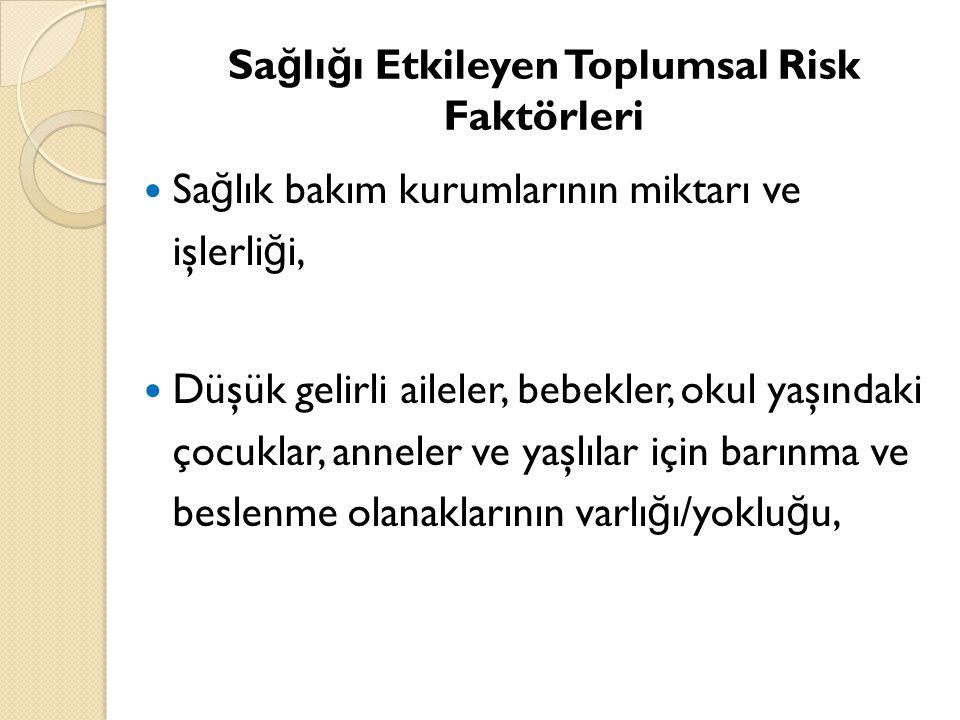 Sağlığı Etkileyen Toplumsal Risk Faktörleri
