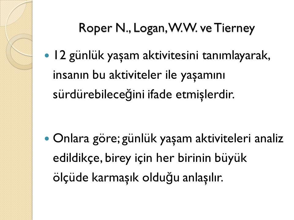 Roper N., Logan, W.W. ve Tierney