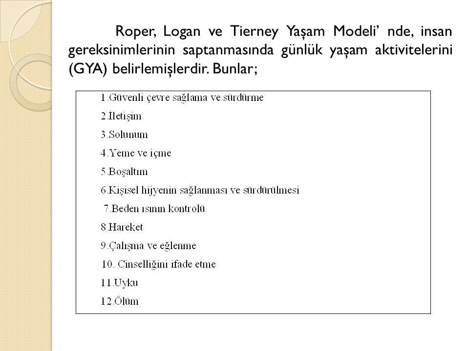 Roper, Logan ve Tierney Yaşam Modeli' nde, insan gereksinimlerinin saptanmasında günlük yaşam aktivitelerini (GYA) belirlemişlerdir.