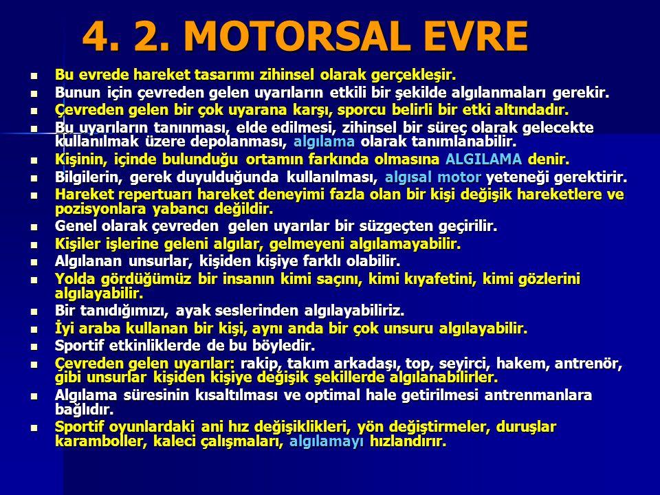 4. 2. MOTORSAL EVRE Bu evrede hareket tasarımı zihinsel olarak gerçekleşir.