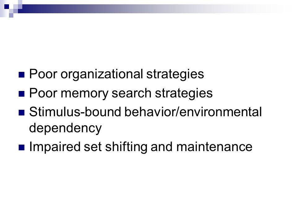 Poor organizational strategies