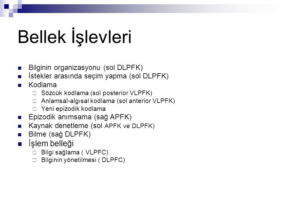 Bellek İşlevleri İşlem belleği Bilginin organizasyonu (sol DLPFK)