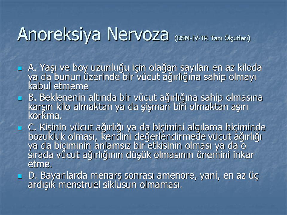Anoreksiya Nervoza (DSM-IV-TR Tanı Ölçütleri)