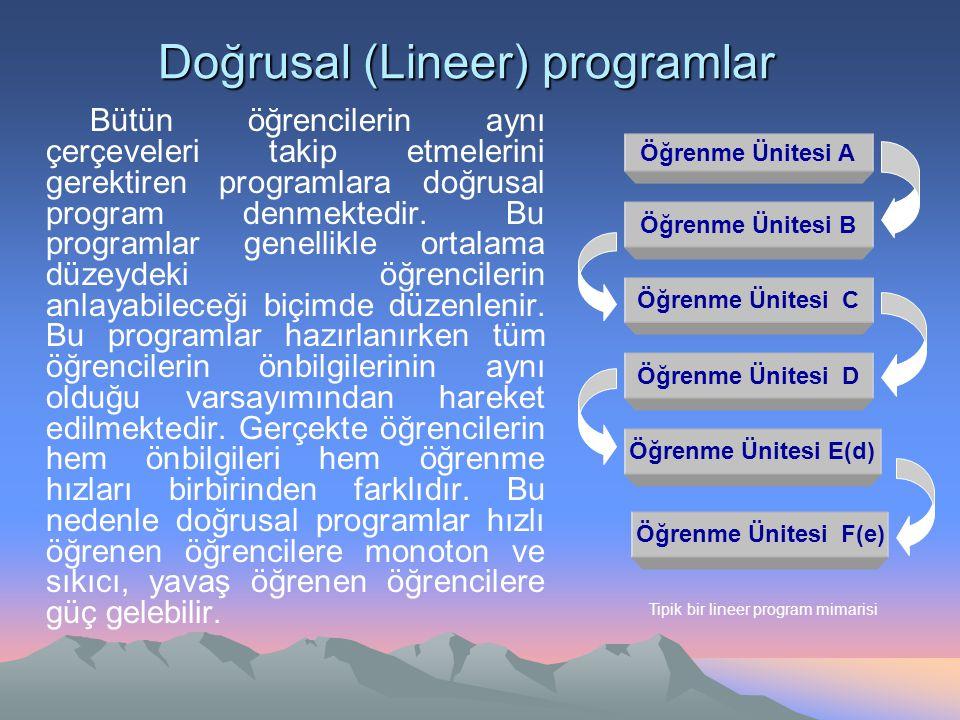 Doğrusal (Lineer) programlar