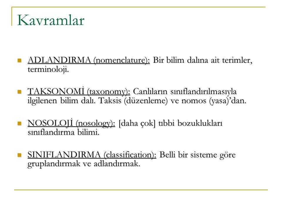 Kavramlar ADLANDIRMA (nomenclature): Bir bilim dalına ait terimler, terminoloji.