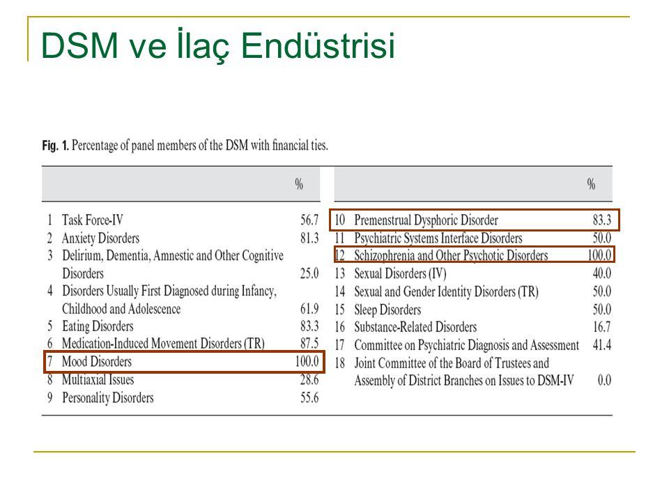 DSM ve İlaç Endüstrisi