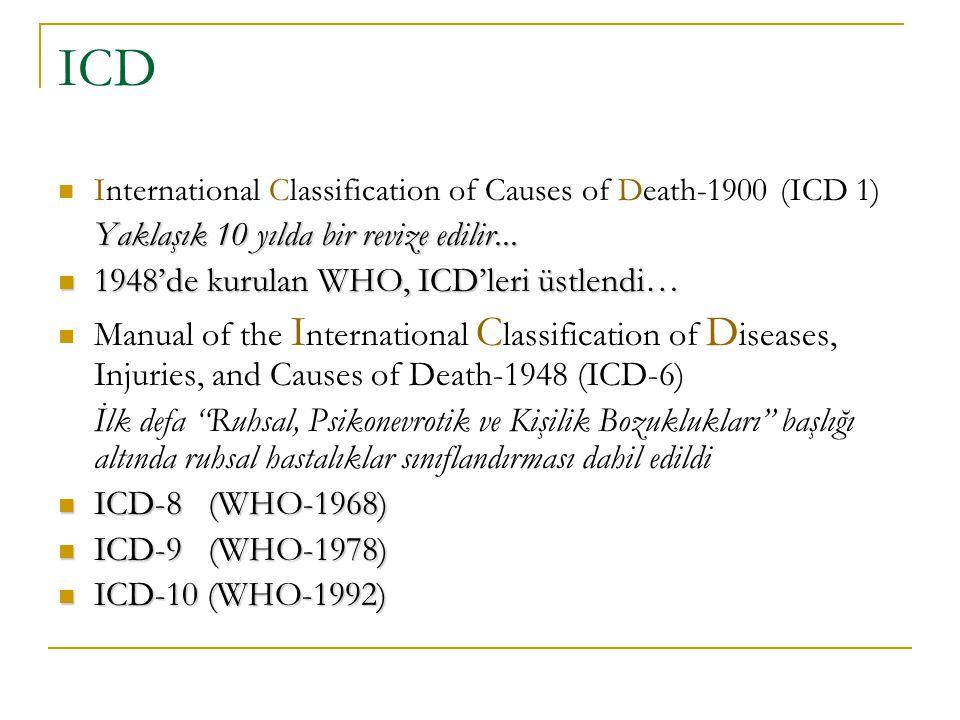 ICD Yaklaşık 10 yılda bir revize edilir...