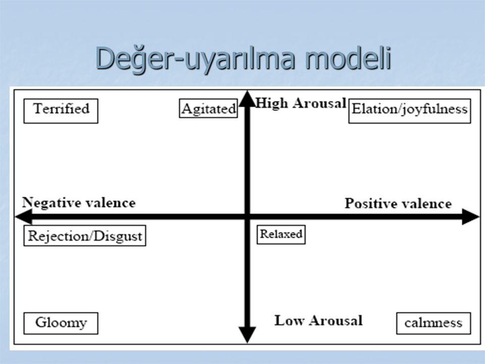 Değer-uyarılma modeli