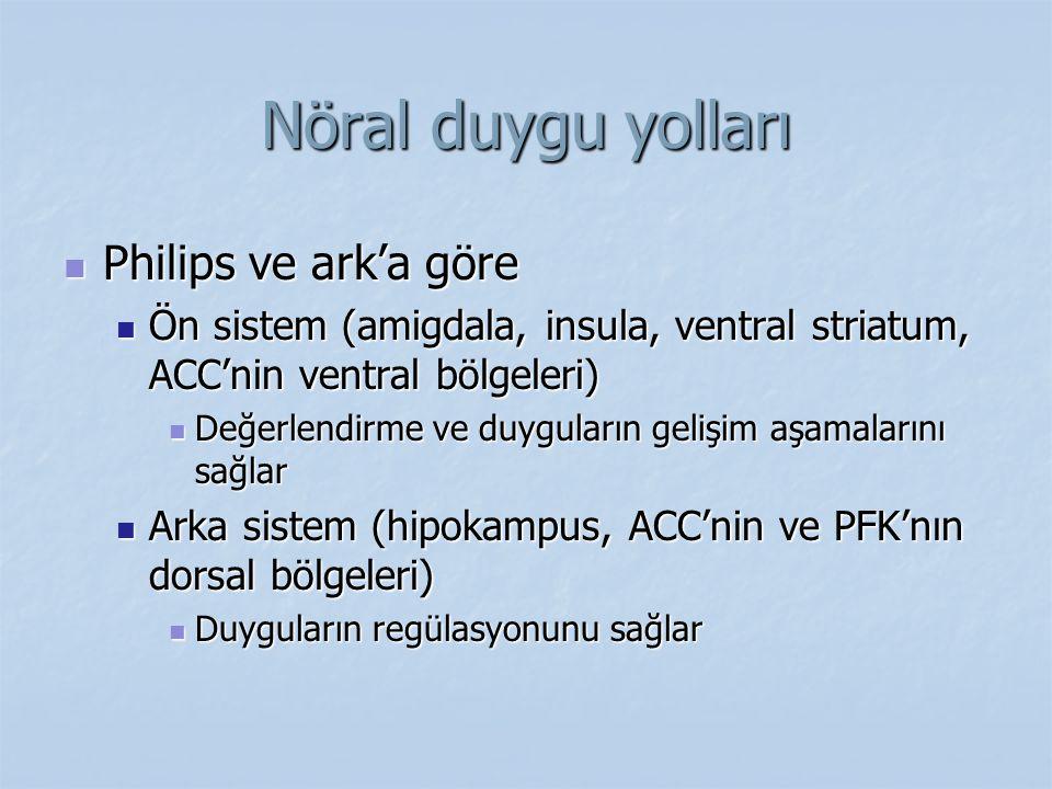 Nöral duygu yolları Philips ve ark'a göre