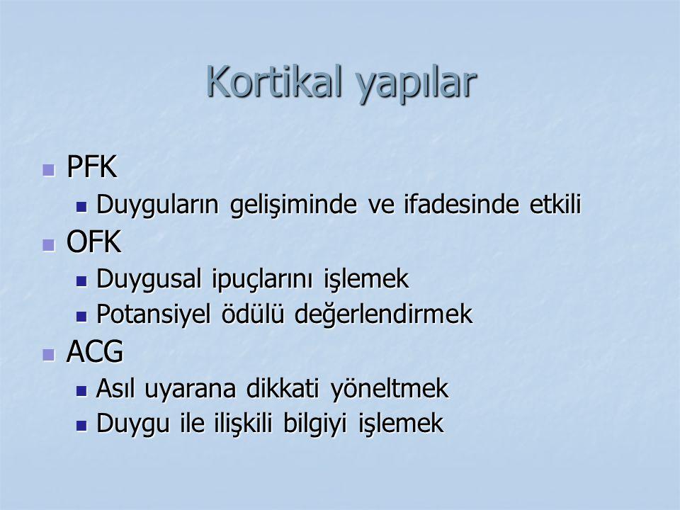 Kortikal yapılar PFK OFK ACG