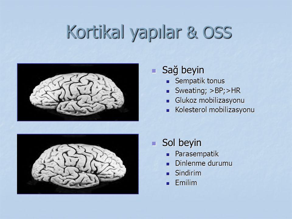 Kortikal yapılar & OSS Sağ beyin Sol beyin Sempatik tonus