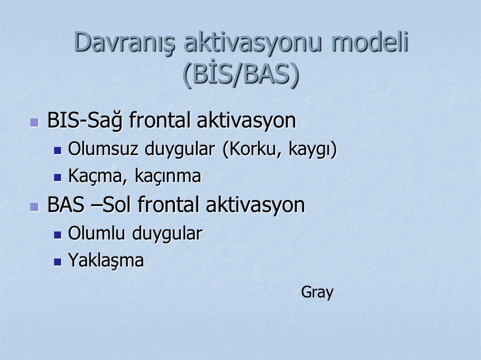 Davranış aktivasyonu modeli (BİS/BAS)