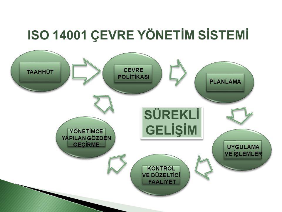 ISO 14001 ÇEVRE YÖNETİM SİSTEMİ