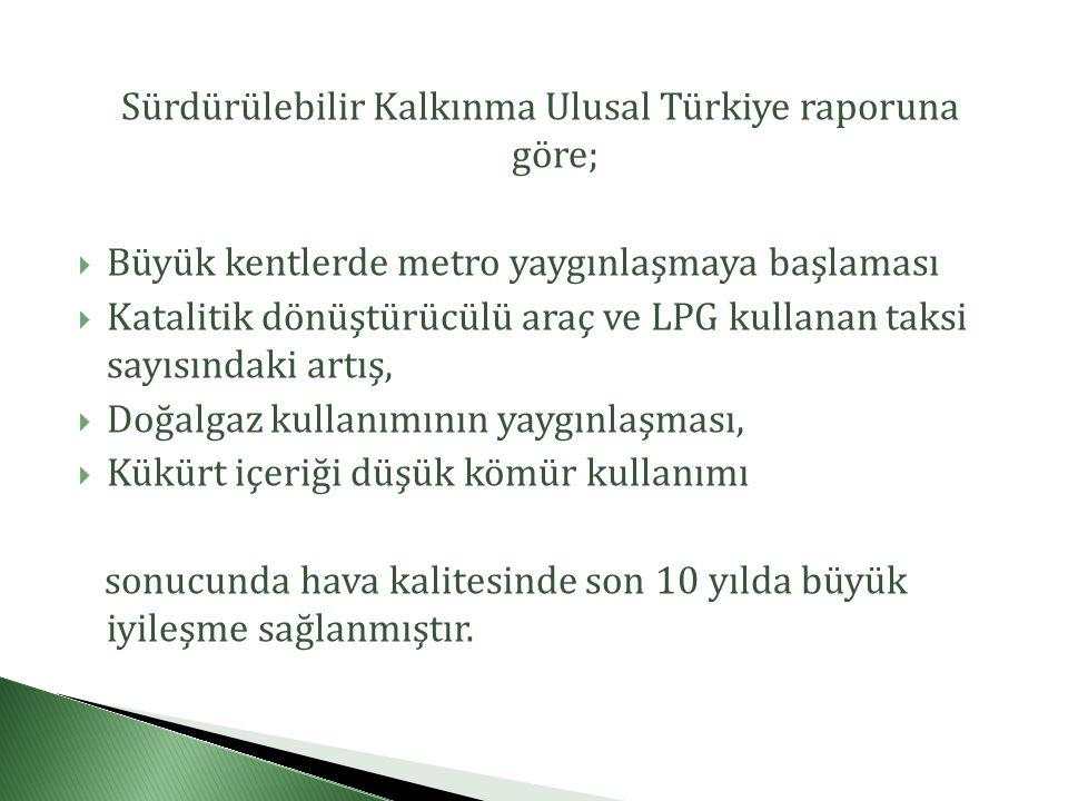 Sürdürülebilir Kalkınma Ulusal Türkiye raporuna göre;