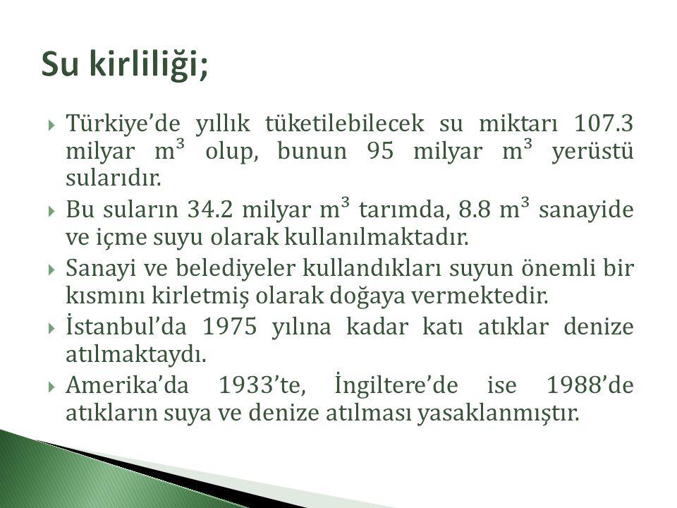 Su kirliliği; Türkiye'de yıllık tüketilebilecek su miktarı 107.3 milyar m³ olup, bunun 95 milyar m³ yerüstü sularıdır.