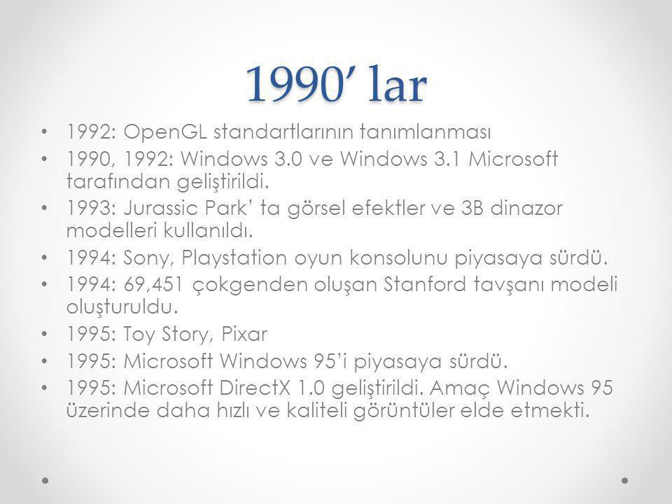 1990' lar 1992: OpenGL standartlarının tanımlanması