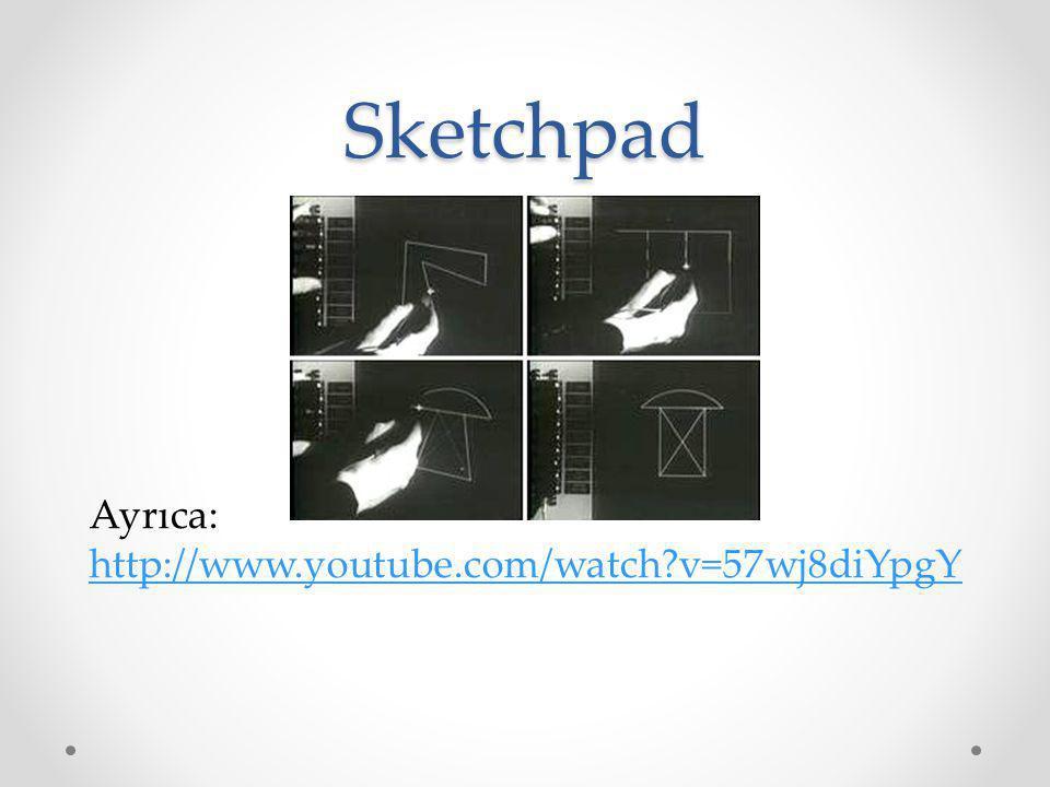 Sketchpad Ayrıca: http://www.youtube.com/watch v=57wj8diYpgY