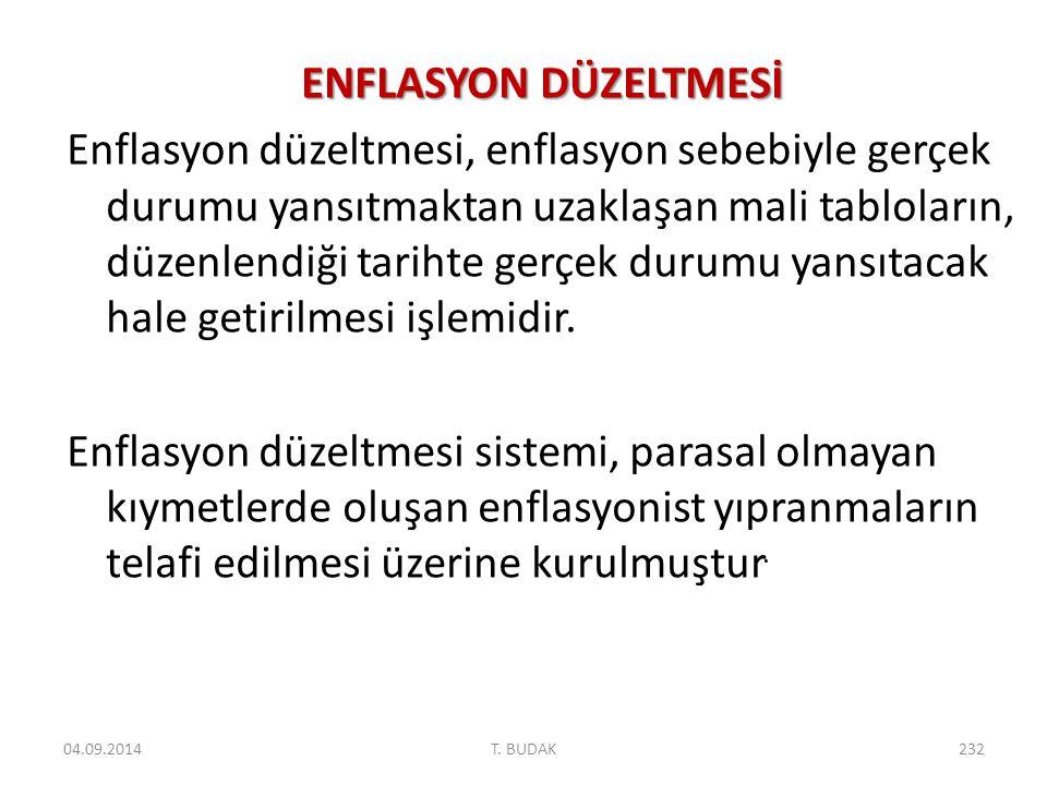 ENFLASYON DÜZELTMESİ