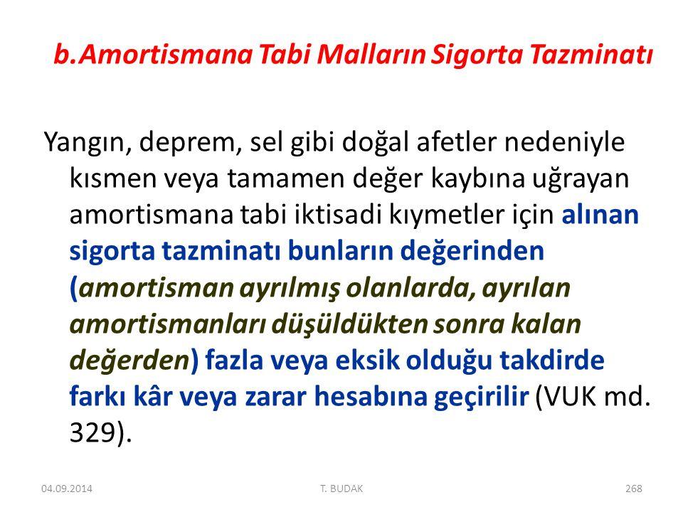b. Amortismana Tabi Malların Sigorta Tazminatı