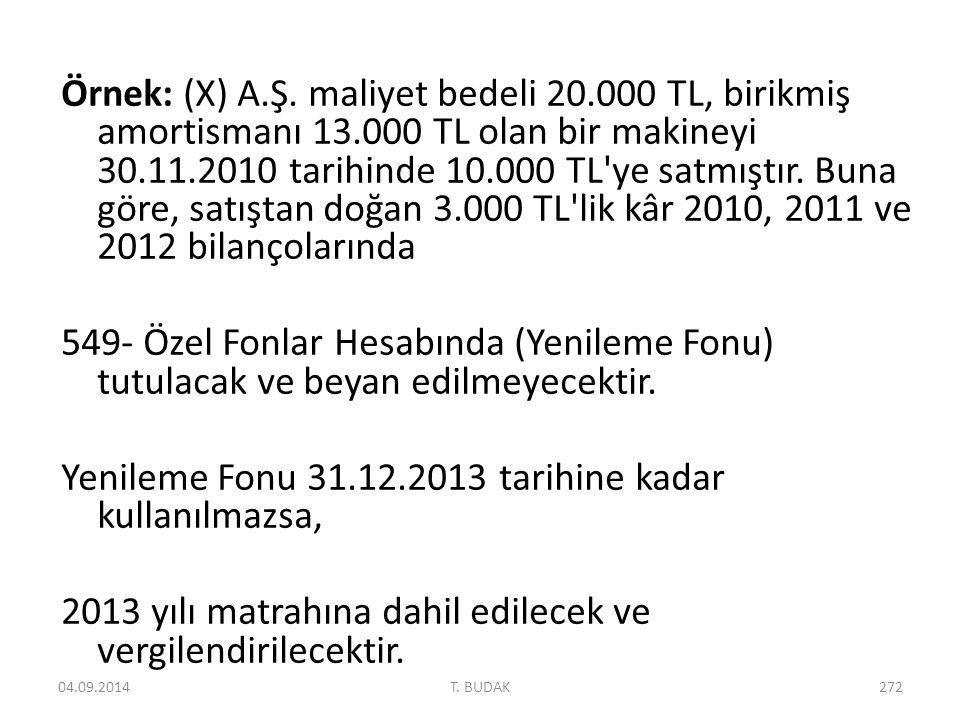 Yenileme Fonu 31.12.2013 tarihine kadar kullanılmazsa,