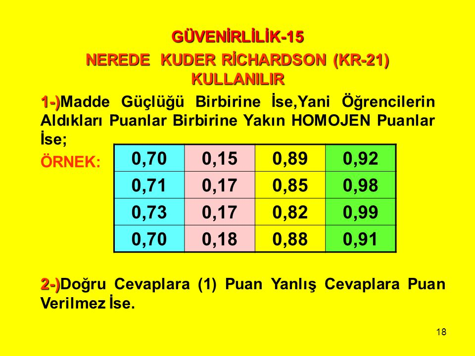 NEREDE KUDER RİCHARDSON (KR-21) KULLANILIR