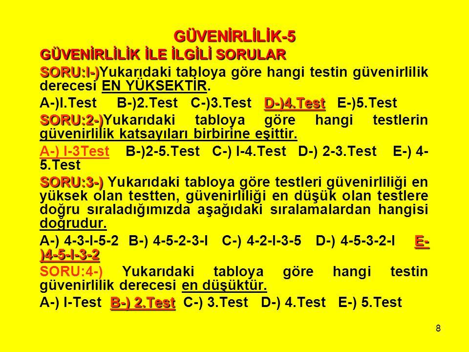 GÜVENİRLİLİK-5 GÜVENİRLİLİK İLE İLGİLİ SORULAR