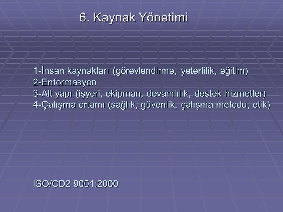 6. Kaynak Yönetimi