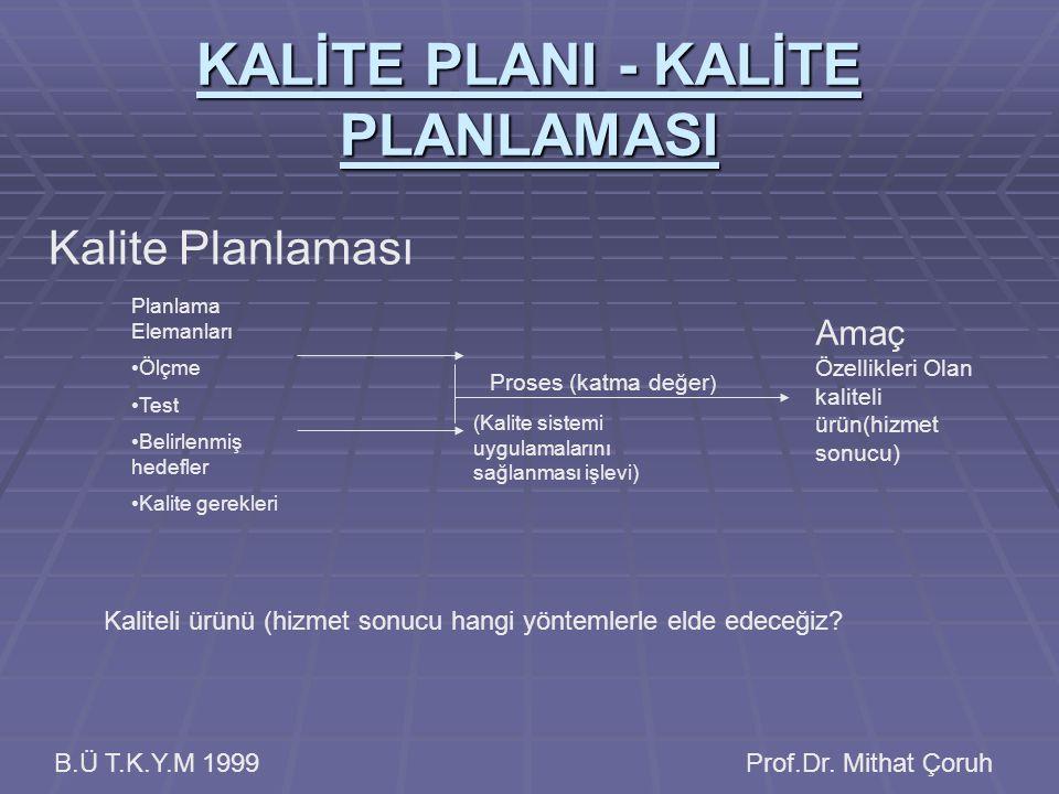 KALİTE PLANI - KALİTE PLANLAMASI