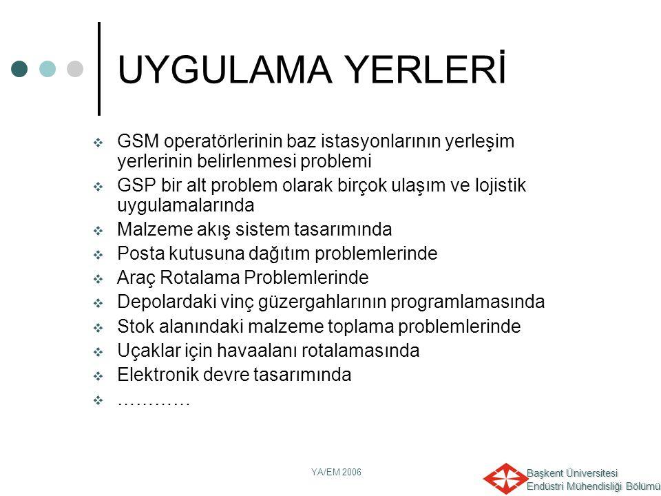 UYGULAMA YERLERİ GSM operatörlerinin baz istasyonlarının yerleşim yerlerinin belirlenmesi problemi.