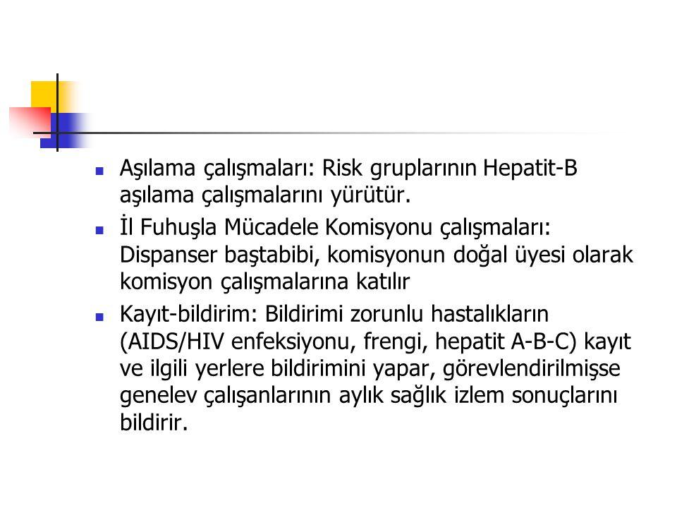 Aşılama çalışmaları: Risk gruplarının Hepatit-B aşılama çalışmalarını yürütür.