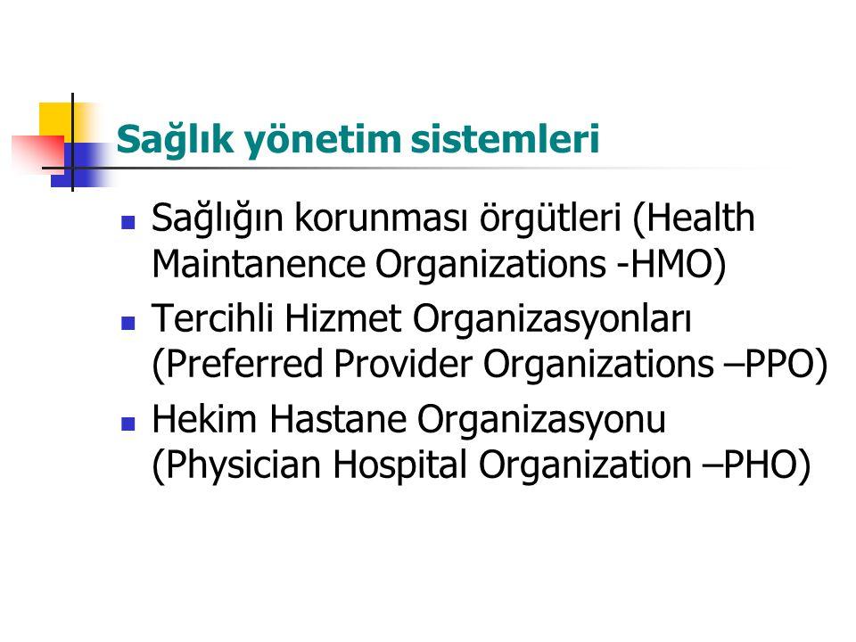 Sağlık yönetim sistemleri