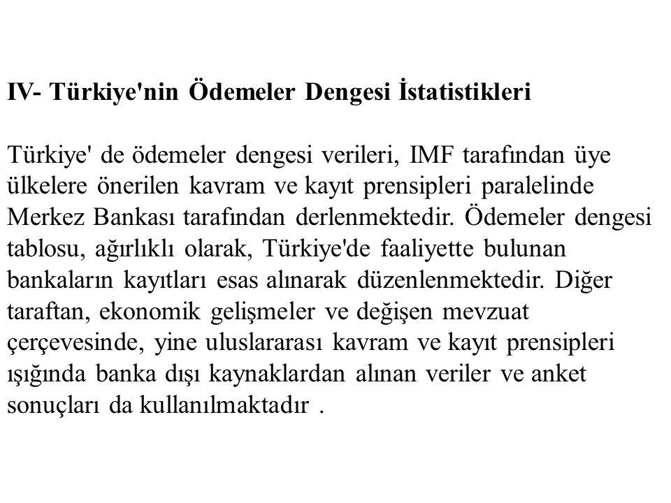IV- Türkiye nin Ödemeler Dengesi İstatistikleri