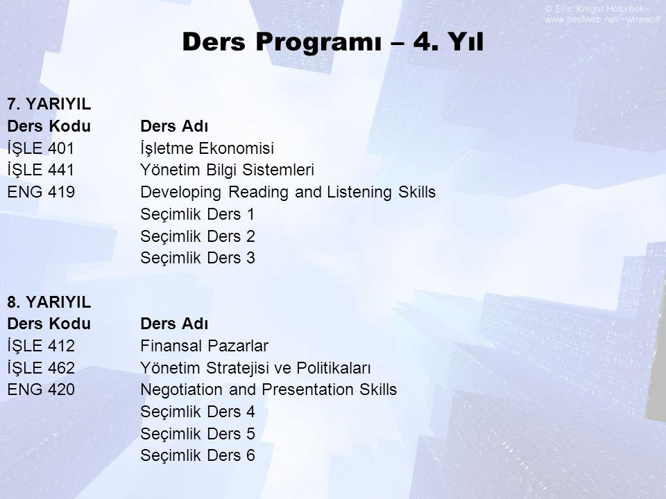 Ders Programı – 4. Yıl 7. YARIYIL Ders Kodu Ders Adı