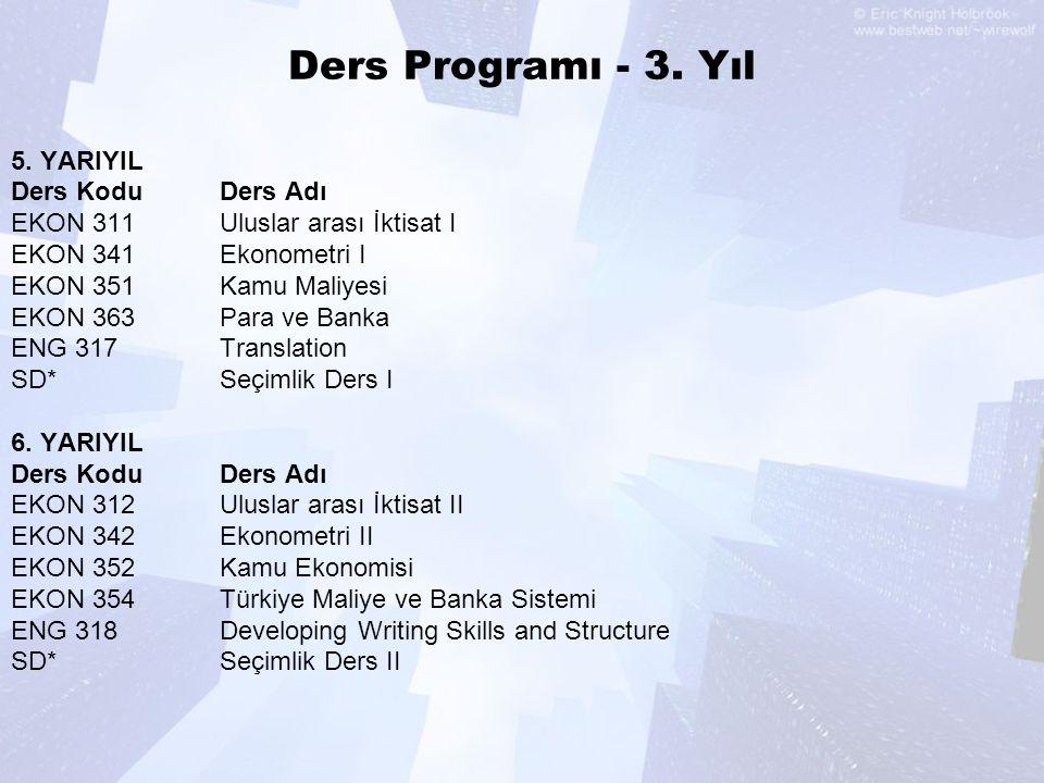 Ders Programı - 3. Yıl 5. YARIYIL Ders Kodu Ders Adı