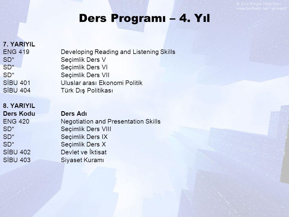 Ders Programı – 4. Yıl 7. YARIYIL