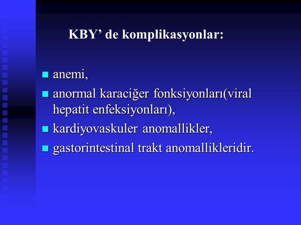 KBY' de komplikasyonlar: