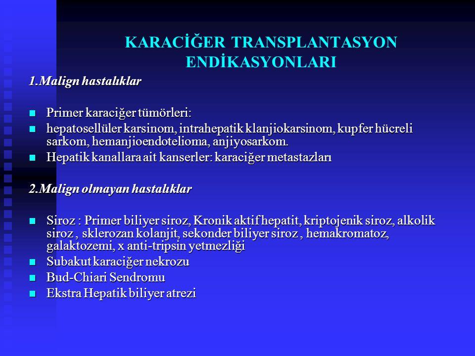 KARACİĞER TRANSPLANTASYON ENDİKASYONLARI