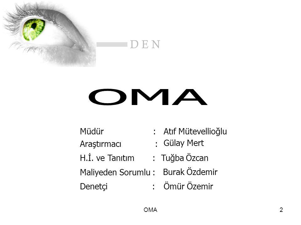 OMA Müdür : Atıf Mütevellioğlu Araştırmacı : Gülay Mert