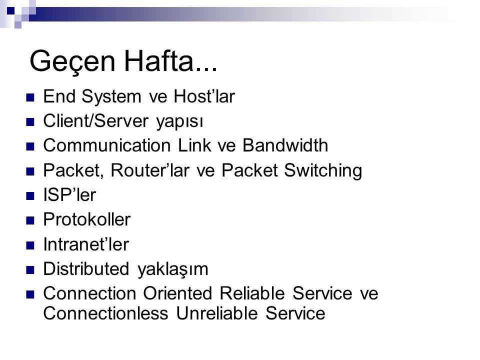 Geçen Hafta... End System ve Host'lar Client/Server yapısı