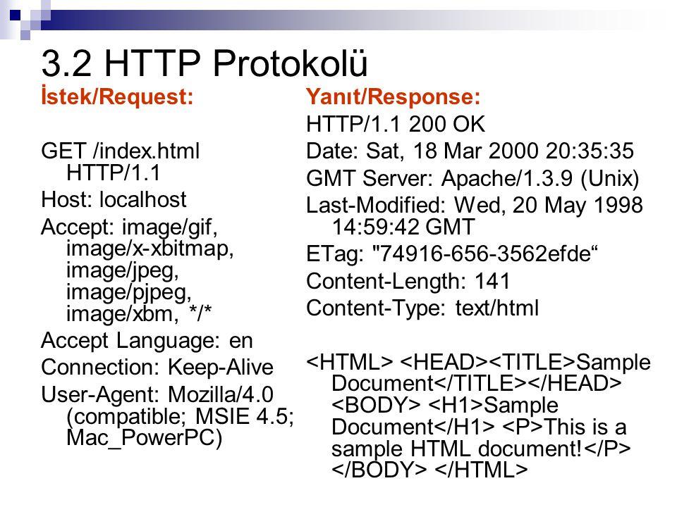 3.2 HTTP Protokolü İstek/Request: GET /index.html HTTP/1.1
