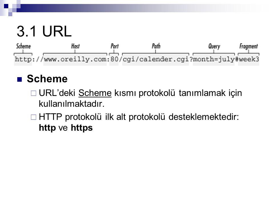 3.1 URL Scheme. URL'deki Scheme kısmı protokolü tanımlamak için kullanılmaktadır.
