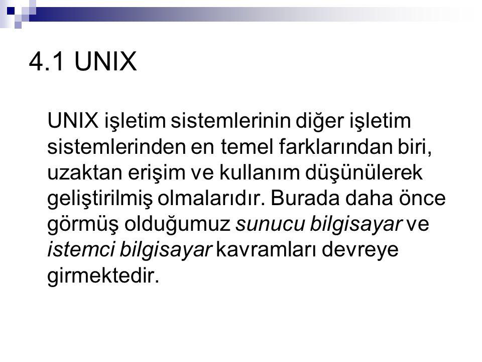 4.1 UNIX