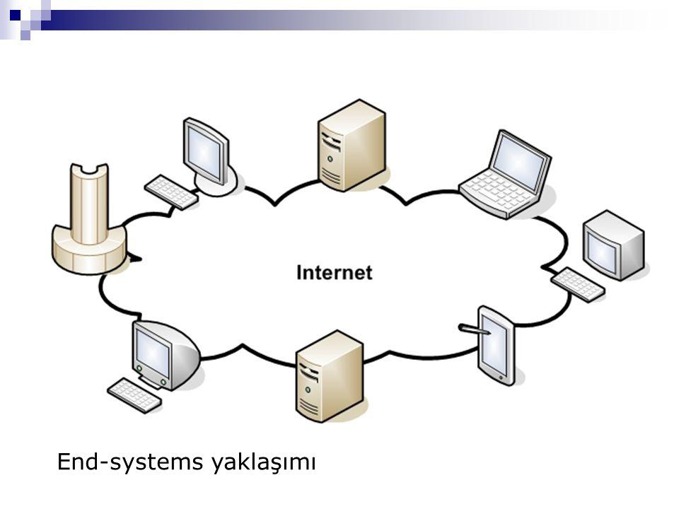 End-systems yaklaşımı