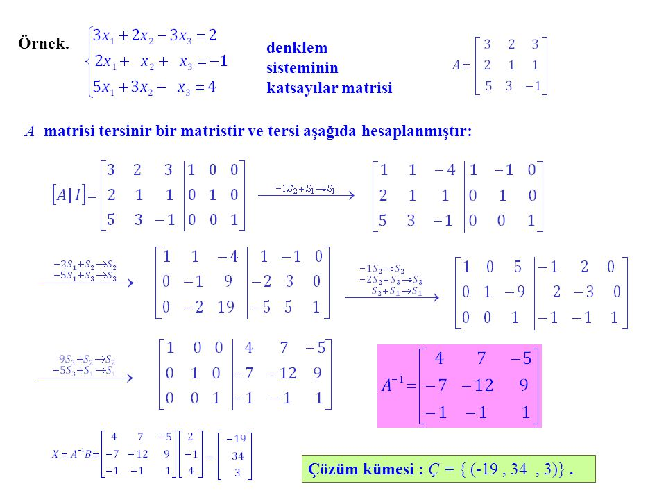 Örnek. denklem sisteminin katsayılar matrisi. A matrisi tersinir bir matristir ve tersi aşağıda hesaplanmıştır: