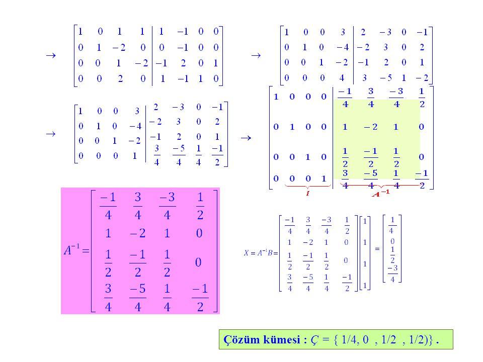 Çözüm kümesi : Ç = { 1/4, 0 , 1/2 , 1/2)} .