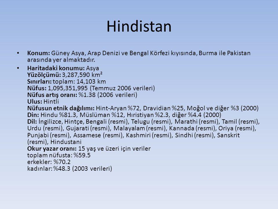 Hindistan Konum: Güney Asya, Arap Denizi ve Bengal Körfezi kıyısında, Burma ile Pakistan arasında yer almaktadır.