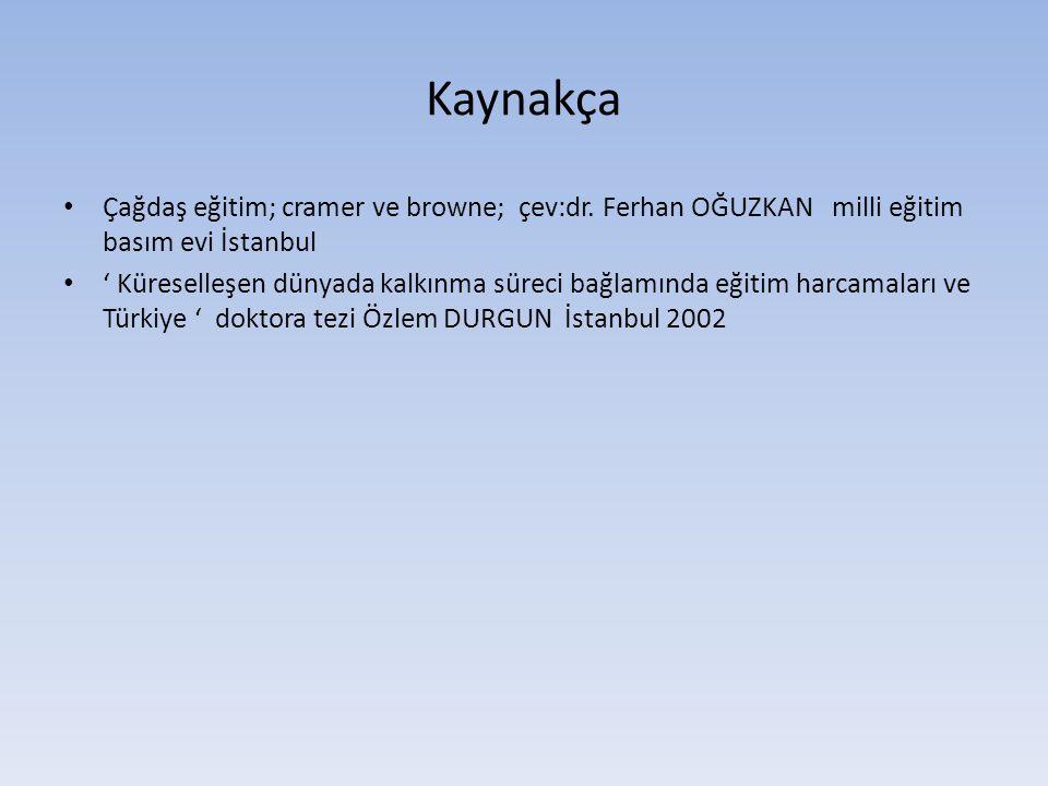 Kaynakça Çağdaş eğitim; cramer ve browne; çev:dr. Ferhan OĞUZKAN milli eğitim basım evi İstanbul.